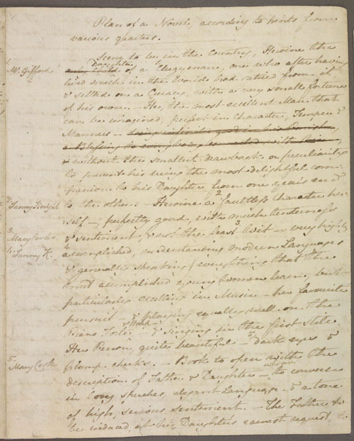 Image for page: 1 of manuscript: pmplan