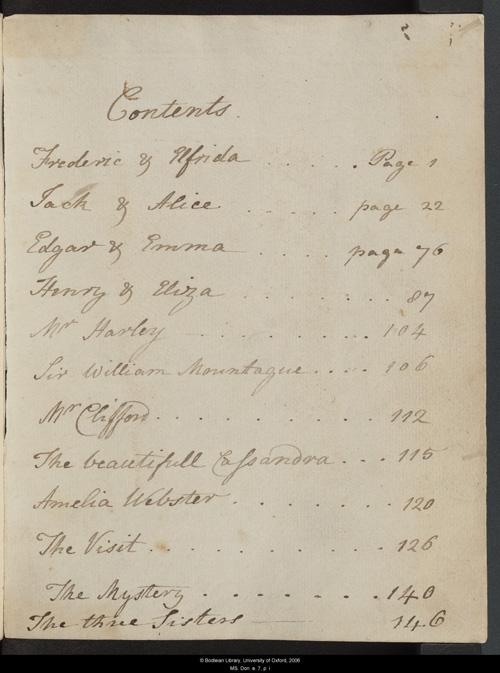 Image for page: i of manuscript: blvolfirst